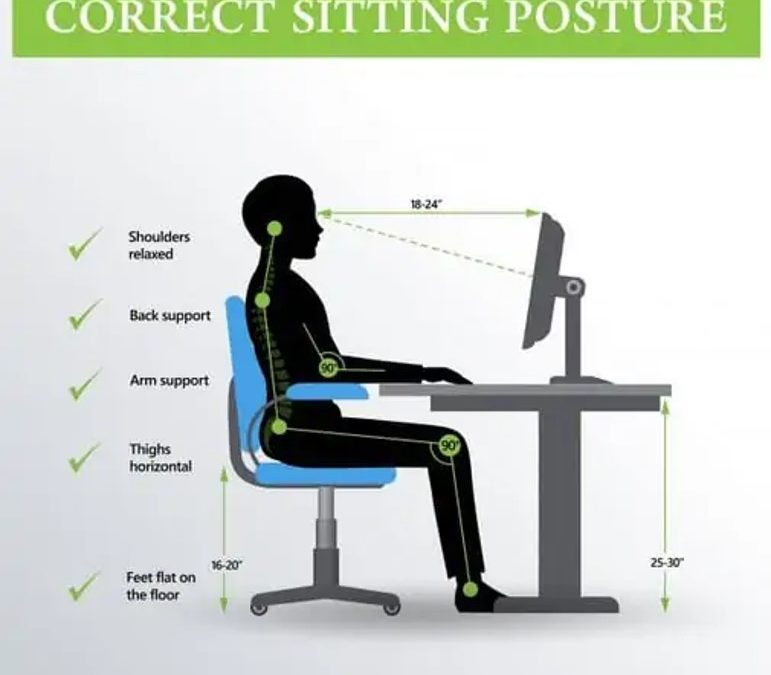 How To Sit Properly To Avoid Neck Pain